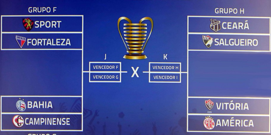 Sorteio quartas de final da Copa do Nordeste 2015